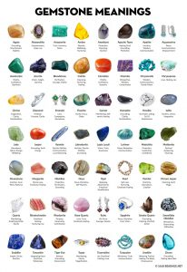 Printable Chart of Crystal Healing Properties