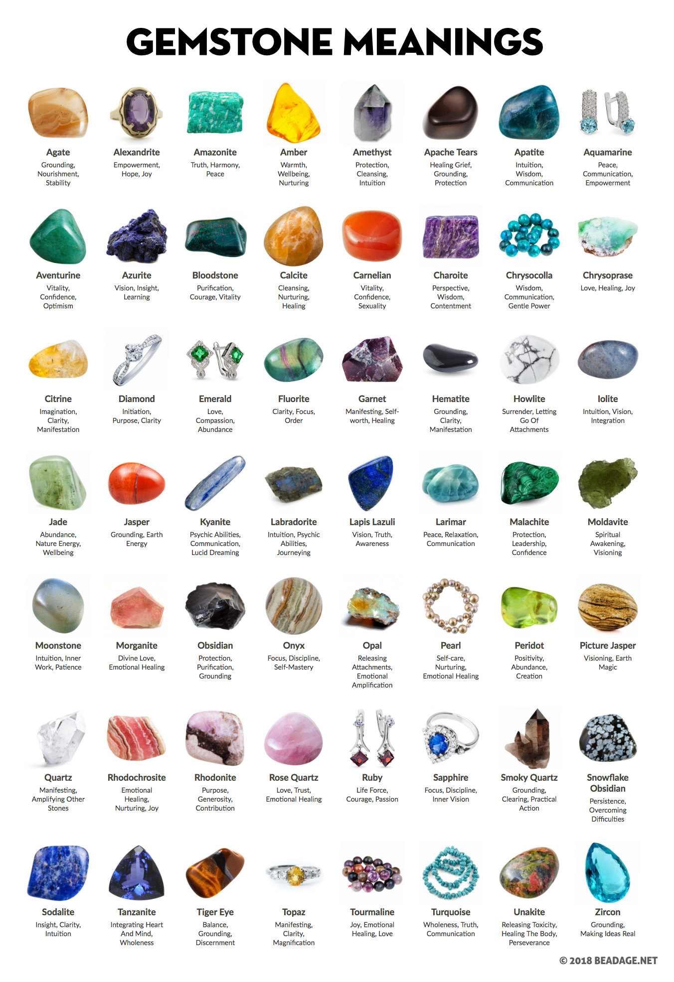 All Gemstone Meanings & Healing Stone Properties | Beadage