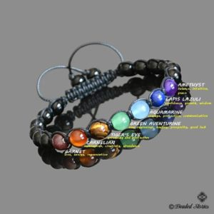 Shop Chakra Bracelets! 7 Chakra Beaded Mens Bracelet Garnet Carnelian Tiger Eye Aventurine Aquamarine Lapis Lazuli Amethyst Onyx Bracelet for Men Yoga Jewelry Gift | Shop jewelry making and beading supplies, tools & findings for DIY jewelry making and crafts. #jewelrymaking #diyjewelry #jewelrycrafts #jewelrysupplies #beading #affiliate #ad