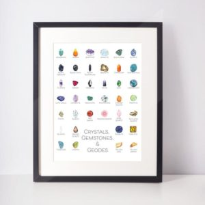 Shop Crystal Healing! Crystal Chart Wall Art Crystal Healing Poster Crystal Wall Decor Gemstone Print Boho Art Print New Age Wiccan Decor Crystal Healing Art | Shop jewelry making and beading supplies, tools & findings for DIY jewelry making and crafts. #jewelrymaking #diyjewelry #jewelrycrafts #jewelrysupplies #beading #affiliate #ad