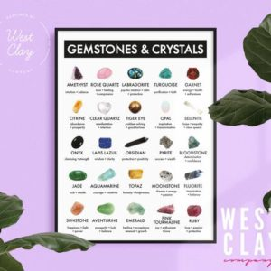 Shop Crystal Healing! Gemstones and Crystals Chart – Meanings and Uses – Guide to Healing & Energy Crystals, Stones and Gems – Meditation Poster | Shop jewelry making and beading supplies, tools & findings for DIY jewelry making and crafts. #jewelrymaking #diyjewelry #jewelrycrafts #jewelrysupplies #beading #affiliate #ad