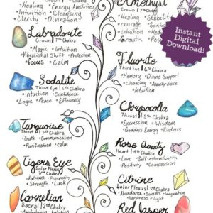 Shop Healing Stones Charts! Watercolor Crystal Properterties Chakra Chart | Stone Guide PDF Printable Artwork | Clear Quartz | Ametheyst | Rose Quartz | Poster Wall Art | Shop jewelry making and beading supplies, tools & findings for DIY jewelry making and crafts. #jewelrymaking #diyjewelry #jewelrycrafts #jewelrysupplies #beading #affiliate #ad