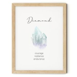 Shop Printable Crystal Cards, Pages, & Posters! Diamond watercolor crystal printable home decor – gemstone  digital print wall art – courage, resilience, endurance | Shop jewelry making and beading supplies, tools & findings for DIY jewelry making and crafts. #jewelrymaking #diyjewelry #jewelrycrafts #jewelrysupplies #beading #affiliate #ad